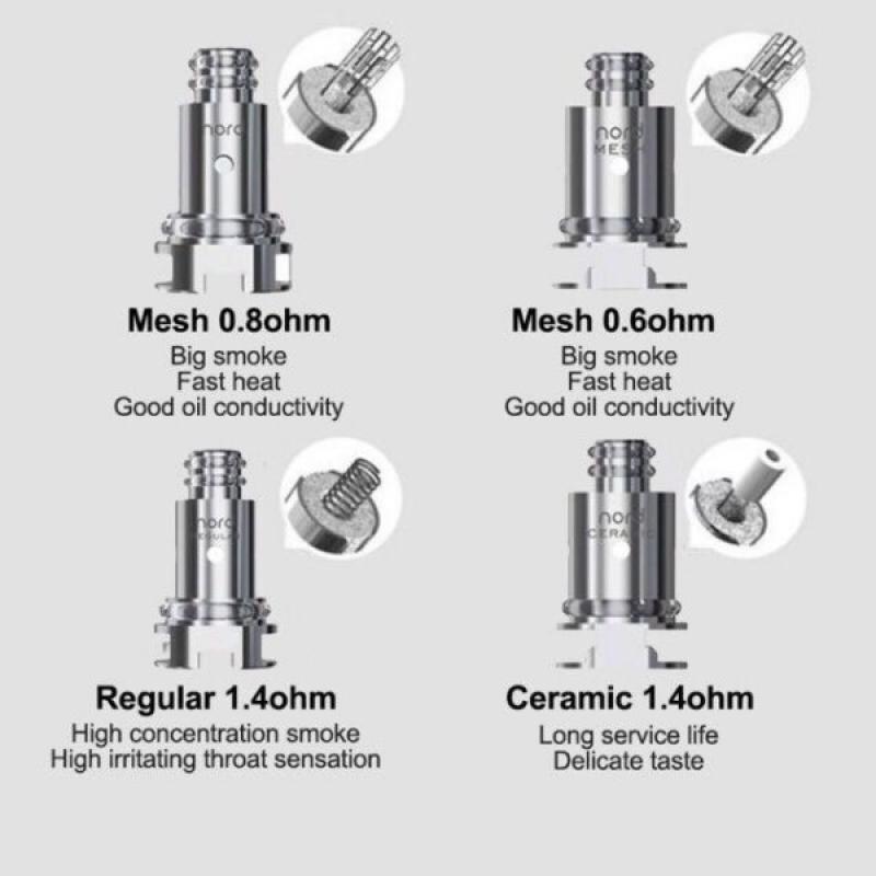 Occ Smok RPM 0.4 ohm - 0.6 ohm